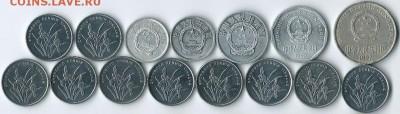 *****Монеты разных стран***** - Китай-