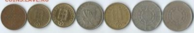 *****Монеты разных стран***** - Португалия-