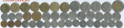 *****Монеты разных стран***** - Финляндия