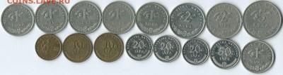*****Монеты разных стран***** - Хорватия
