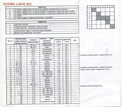 таблица разновидностей (2) - post-13108-0-86594600-1424273873