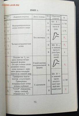 Каталог Тилижинского 1921-1991 до 30.10.16 22:00 - image-28-09-16-04-42-2