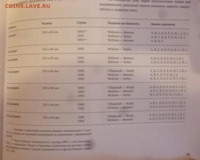 ДК Нумизматические каталоги и книги разные - P1260860.JPG