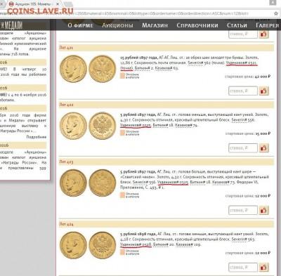 Золотые монеты Николая II - МиМ