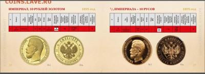 Золотые монеты Николая II - страница