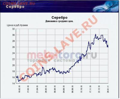 Будет падать цена на серебро или нет? - Безымянный.JPG