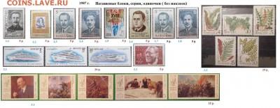 СССР 1986-1989. ФИКС - 1.1987. Блоки, серии, марки