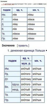 Русский язык, наши ошибки. - zloty_Lev