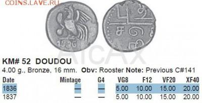 Индия Французская 1 doudou 1836 до 4.09 - 64613628+
