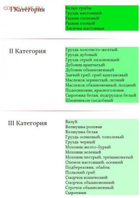 Опытные грибники! Отзовитесь! - Категории грибов СССР
