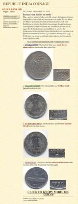 Монеты Индии и все о них. - blogspot_com