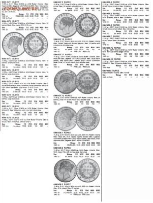 Монеты Индии и все о них. - тапт-1