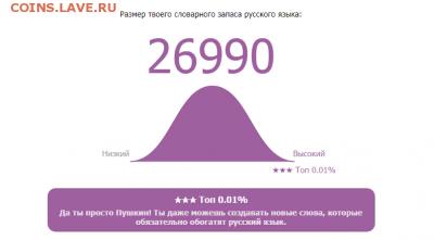 ТЕСТ-Размер твоего словарного запаса русского языка - Screenshot