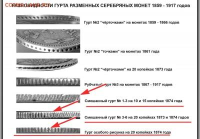 каталоги Ярослава Адрианова от автора - 20 копеек 1873-74 годов ГУРТЫ