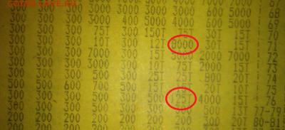 СССР 70-х годов - Ценник1995