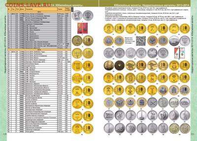 CoinsMoscow Каталог монет России 1918-2020, октябрь2018,фикс - 5