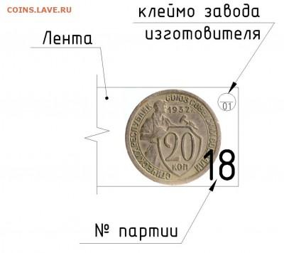 Листовые клейма на монетах 30-х - 20181116_153941