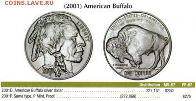 Монеты США. Вопросы и ответы - буффало