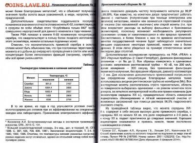 Публикации, посвящённые золотым монетам Николая II - 3