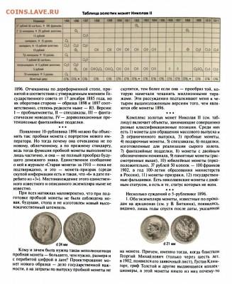 Публикации, посвящённые золотым монетам Николая II - Рзаев 4