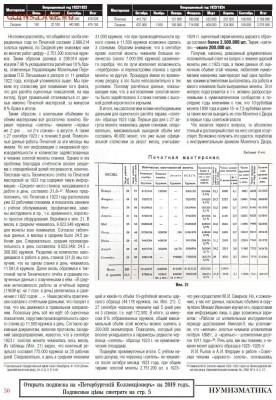 Публикации, посвящённые золотым монетам Николая II - 13