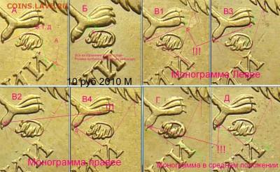 Методика определения от Валерия Каминского - 10 рублей 2010(11)