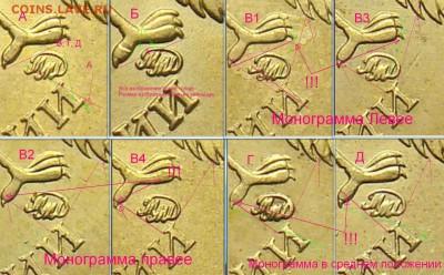 Методика определения от Валерия Каминского - 10 рублей 2010ммд