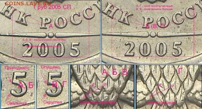 Методика определения от Валерия Каминского - 1 рубль 2005сп
