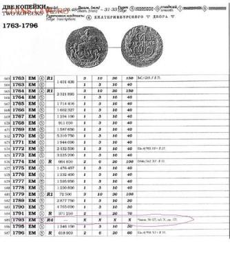2 копейки 1793 ем - i-1461