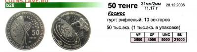 Юбилейные монеты Казахстана - 11_1