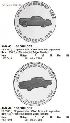 Суринам, 100 гульденов, 1996, две монеты с автомобилями - суринам автомобили