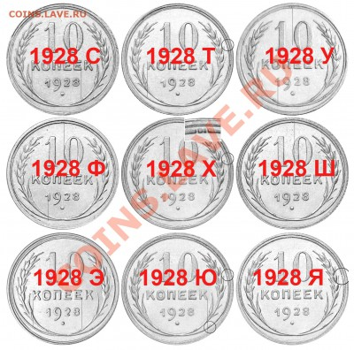 10 копеек 1928. Разновидности - 10 копеек 1928 С-Я