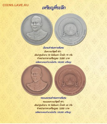 Монеты Тайланда - медали