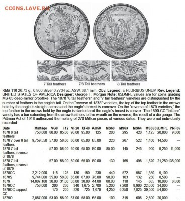 Монеты США. Вопросы и ответы - сс