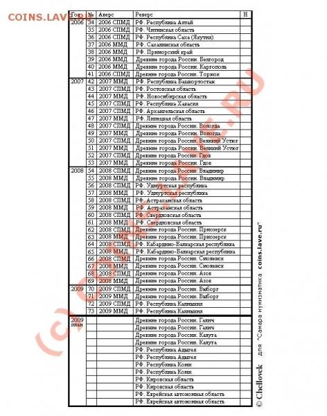 Удобная таблица для современных юбилеек РФ - 02.JPG
