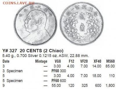Монеты Азии, прошу опознать - Безымянный-2