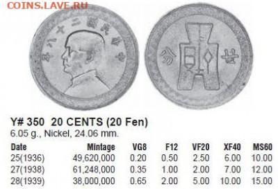 Монеты Азии, прошу опознать - Безымянный-3