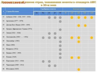 Латинский Монетный союз - LMU-SVK-slide015