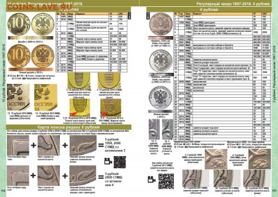 "Каталог монет России 1918-2020 ""CoinsMoscow"", 2019, фикс - s-catalog-russian-ussr-coins-coinsmoscow-4"