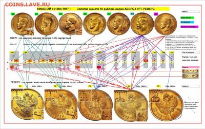 Схема Аверс -Реверс 15 рублей 1897 года, необходима ли ? - 1.17.JPG
