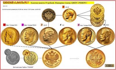 Схема Аверс -Реверс 15 рублей 1897 года, необходима ли ? - Схема.JPG