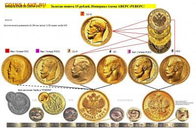 Схема Аверс -Реверс 15 рублей 1897 года, необходима ли ? - Схема 15 рублей 1.01