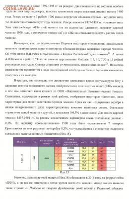 Публикации, посвящённые золотым монетам Николая II - 0BCAD584-8856-458D-BF9E-45B1DC7CC2E7