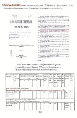 Публикации, посвящённые золотым монетам Николая II - E2A6A07C-5AAB-4C74-A849-D1A2B1F52E63