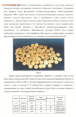 Публикации, посвящённые золотым монетам Николая II - 4F58CF1F-0679-4049-84E8-DB266E6742FE