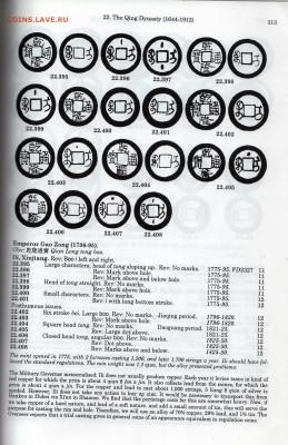 Помощь в определении китайской монеты - img027