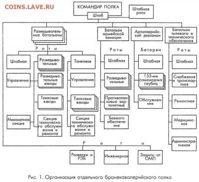 Состав батальона на БМП. - Бронекавалерийский полк.