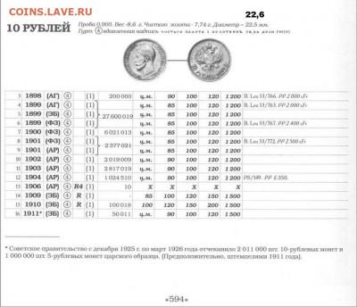 """А была ли """"девочка"""" (монета) 10 рублей 1911 года советского - БИТКИН стр. 594.JPG"""