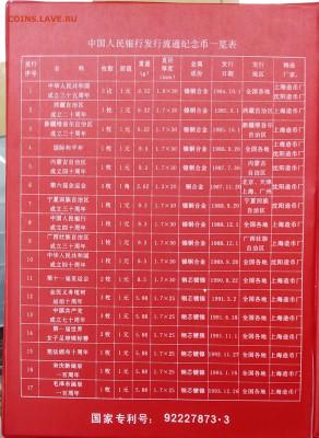 Китай. Набор юбилейных монет 1984-1993 гг - IMG_20200308_143135~2