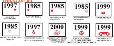 Индия 5 рупий. - Ottawa Mint, Birmingham Mint, The Royal Mint-Llantrisant, Mexico Mint, Pretoria Mint, Taegu Mint, Moscow Mint and Kremnica Mint.JPG
